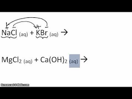 double-displacement-reactions