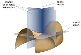 differential-geometry